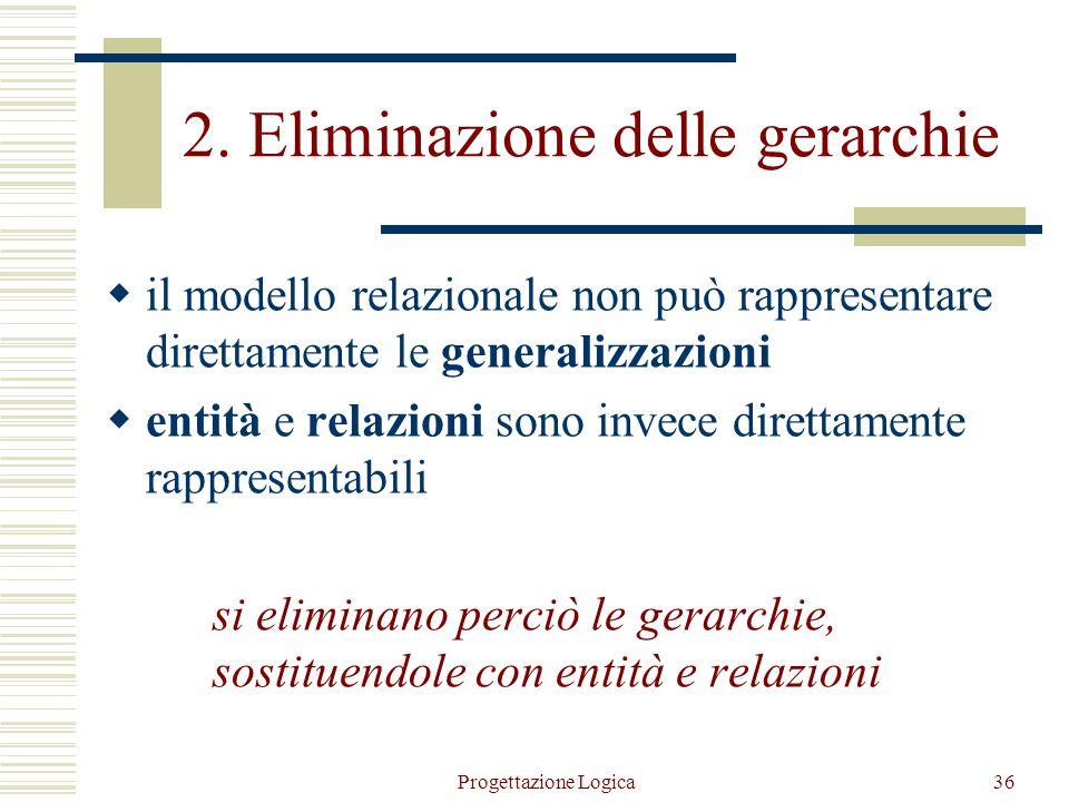 Progettazione Logica35 Ristrutturazione dello schema E-R Analisi delle ridondanze Eliminazione delle generalizzazioni Partizionamento/accorpamento di