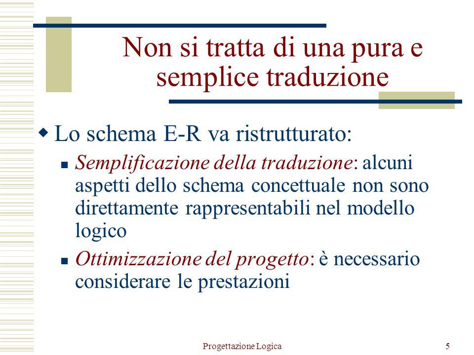 Progettazione Logica5  Lo schema E-R va ristrutturato: Semplificazione della traduzione: alcuni aspetti dello schema concettuale non sono direttamente rappresentabili nel modello logico Ottimizzazione del progetto: è necessario considerare le prestazioni Non si tratta di una pura e semplice traduzione
