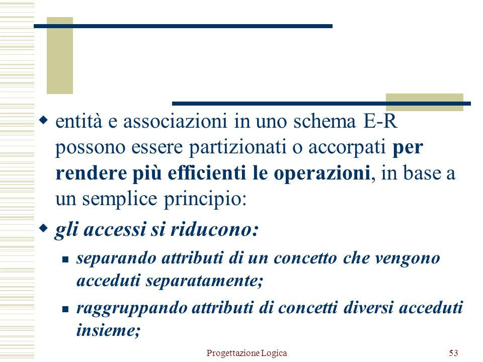 Progettazione Logica52 Attività della ristrutturazione Analisi delle ridondanze Eliminazione delle generalizzazioni Partizionamento/accorpamento di en