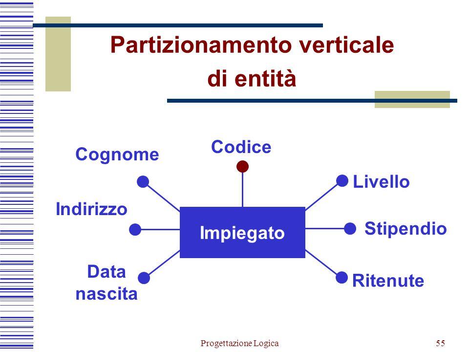 Progettazione Logica54 Ristrutturazioni, casi principali  partizionamento orizzontale/verticale di entità partizionamento orizzontale/verticale di en