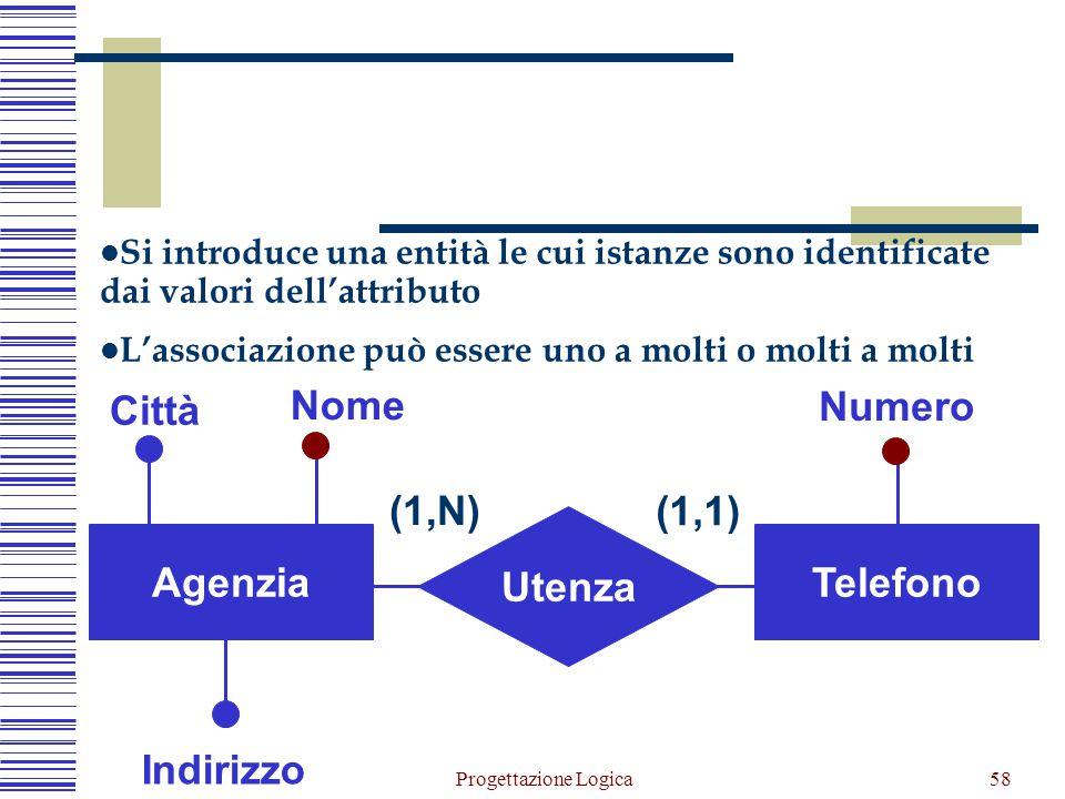 Progettazione Logica57 Agenzia Indirizzo Città Telefono Nome (1,N) Eliminazione di attributi multivalore