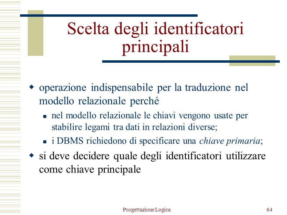 Progettazione Logica63 Attività della ristrutturazione Analisi delle ridondanze Eliminazione delle generalizzazioni Partizionamento/accorpamento di en