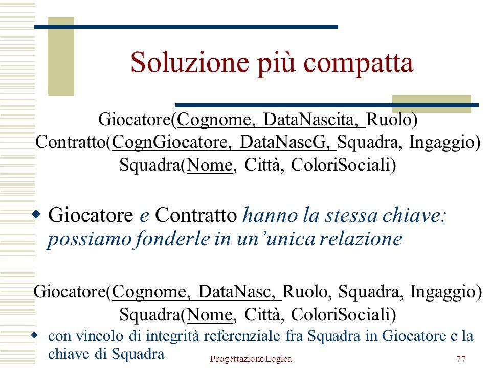 Progettazione Logica76 Cognome GiocatoreSquadra Contratto Data nascita Città Nome Ingaggio (1,1) (0,N) Ruolo Colori sociali Relationship uno a molti G