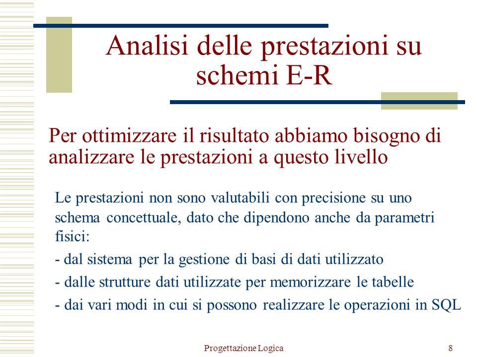 Progettazione Logica7 Fase 1: Ristrutturazione schema E-R  E' indipendente dal modello logico scelto e si basa sui due principi di: semplificazione o