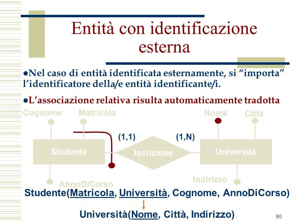 79 Associazioni ricorsive uno a molti  In questo caso è possibile operare una traduzione con 1 o 2 relazioni 1 relazione: Impiegato(Codice, Nome, Qua