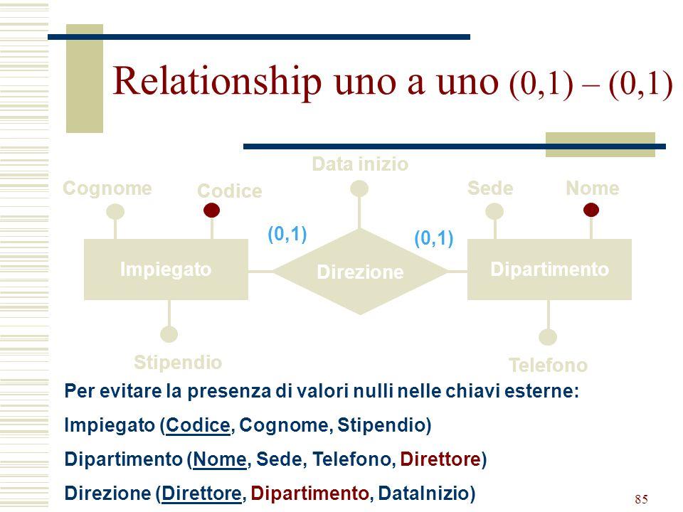Progettazione Logica84 Soluzione: Impiegato (Codice, Cognome, Stipendio) Dipartimento (Nome, Sede, Telefono, Direttore, InizioD) con vincolo di integr