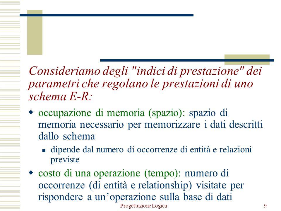 Progettazione Logica69 Traduzione verso il relazionale  idea di base: le entità diventano relazioni sugli stessi attributi e la chiave è l'identificatore principale le relationship (o associazioni) diventano relazioni i cui attributi sono gli identificatori delle entità coinvolte e gli attributi propri dell'associazione