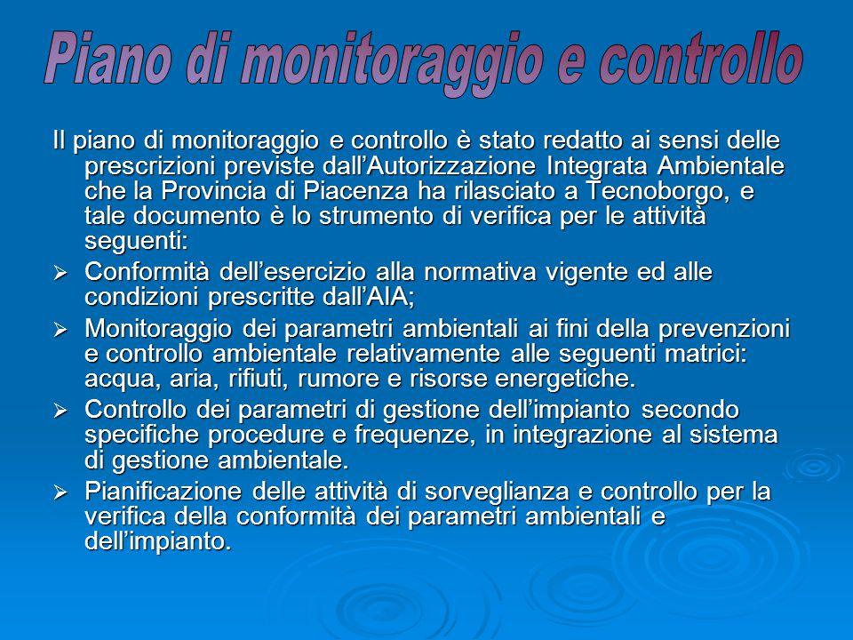 Il piano di monitoraggio e controllo è stato redatto ai sensi delle prescrizioni previste dall'Autorizzazione Integrata Ambientale che la Provincia di