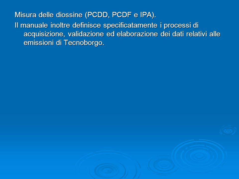 Misura delle diossine (PCDD, PCDF e IPA). Il manuale inoltre definisce specificatamente i processi di acquisizione, validazione ed elaborazione dei da