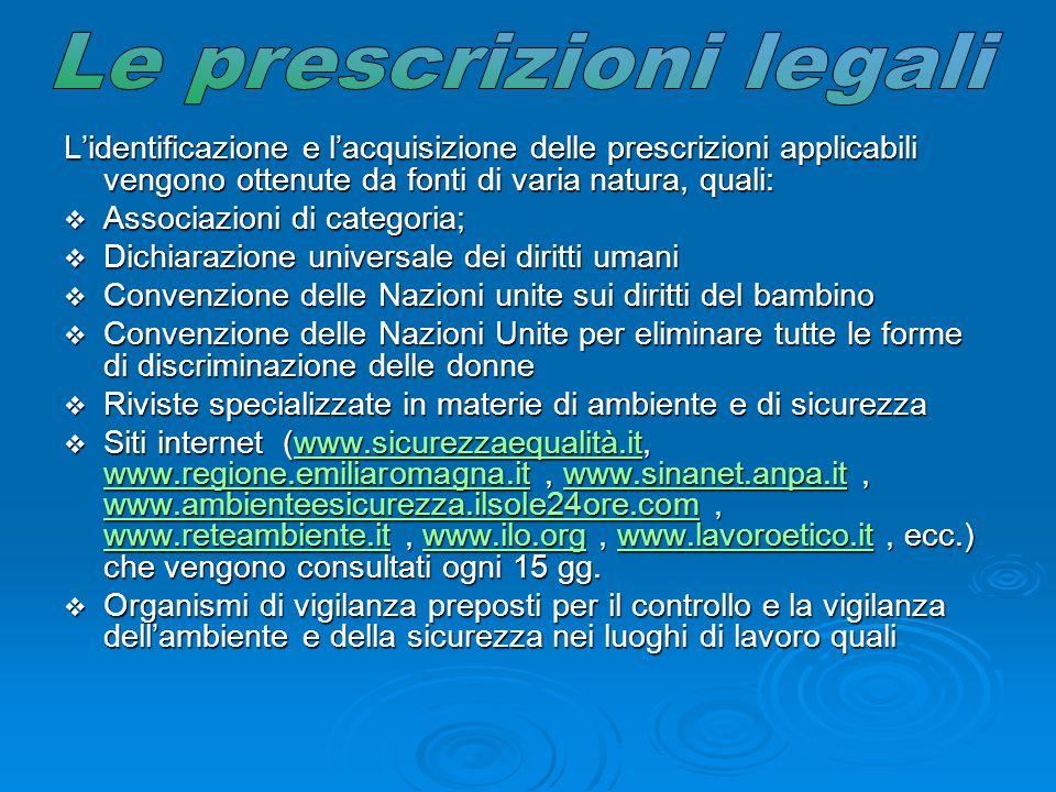L'identificazione e l'acquisizione delle prescrizioni applicabili vengono ottenute da fonti di varia natura, quali:  Associazioni di categoria;  Dic