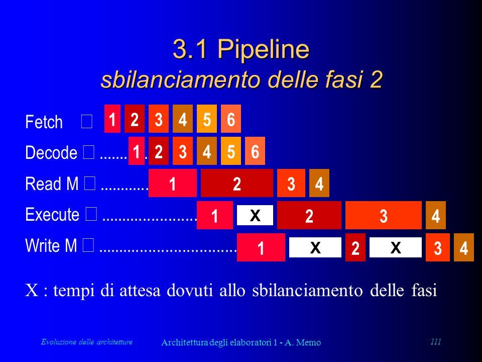 Evoluzione delle architetture Architettura degli elaboratori 1 - A. Memo 111 3.1 Pipeline sbilanciamento delle fasi 2 Fetch  Decode ............ Rea