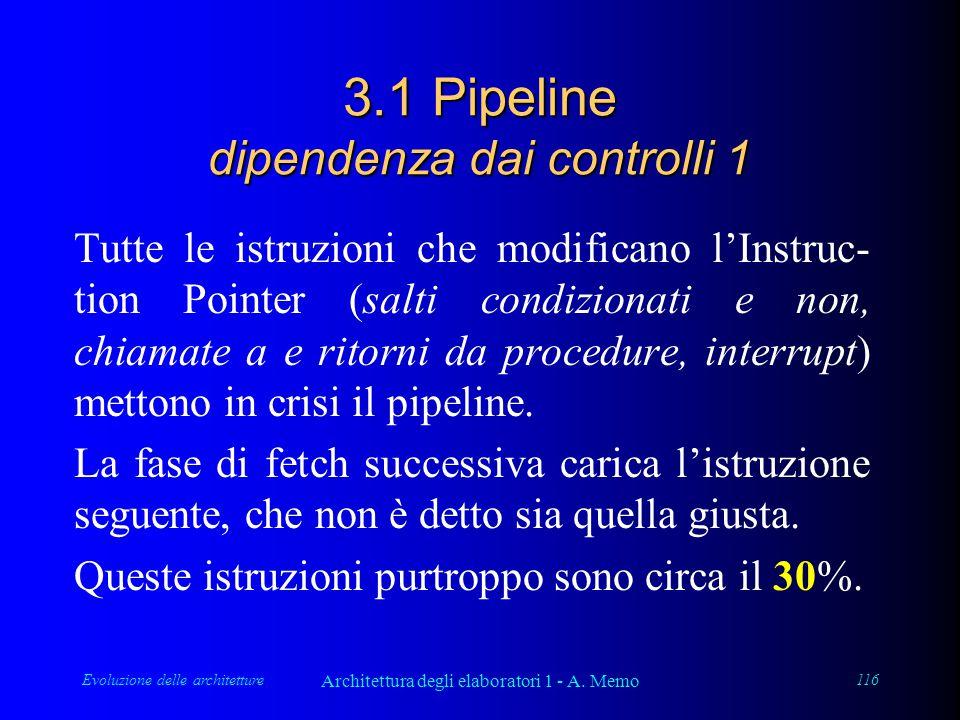 Evoluzione delle architetture Architettura degli elaboratori 1 - A. Memo 116 3.1 Pipeline dipendenza dai controlli 1 Tutte le istruzioni che modifican