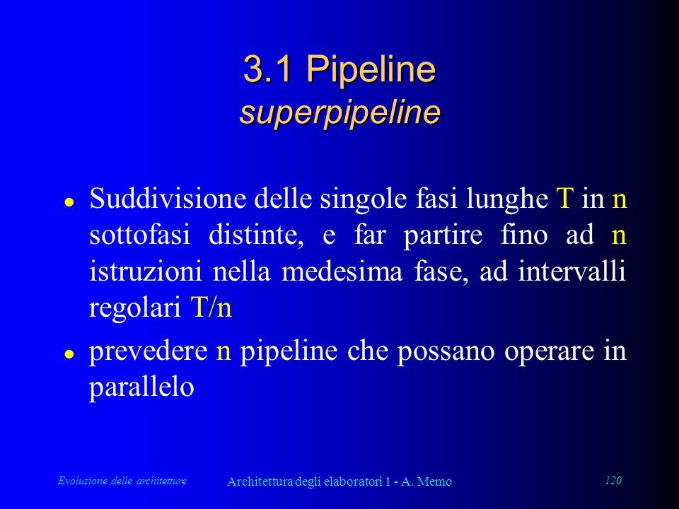 Evoluzione delle architetture Architettura degli elaboratori 1 - A. Memo 120 3.1 Pipeline superpipeline l Suddivisione delle singole fasi lunghe T in