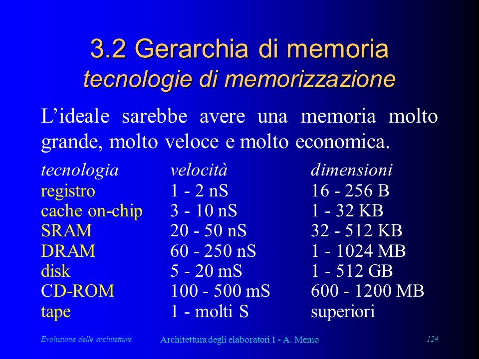 Evoluzione delle architetture Architettura degli elaboratori 1 - A. Memo 124 3.2 Gerarchia di memoria tecnologie di memorizzazione L'ideale sarebbe av
