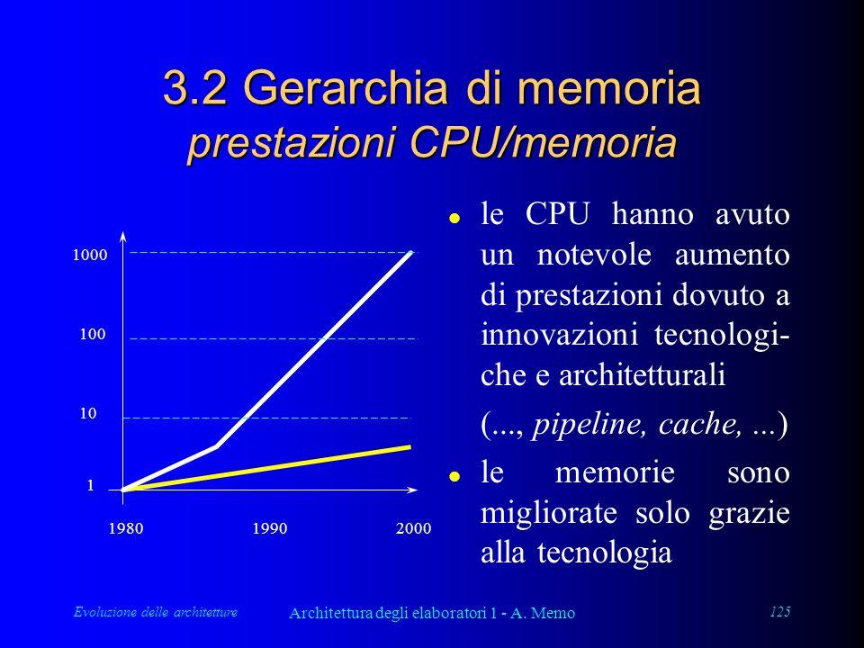 Evoluzione delle architetture Architettura degli elaboratori 1 - A. Memo 125 3.2 Gerarchia di memoria prestazioni CPU/memoria l le CPU hanno avuto un
