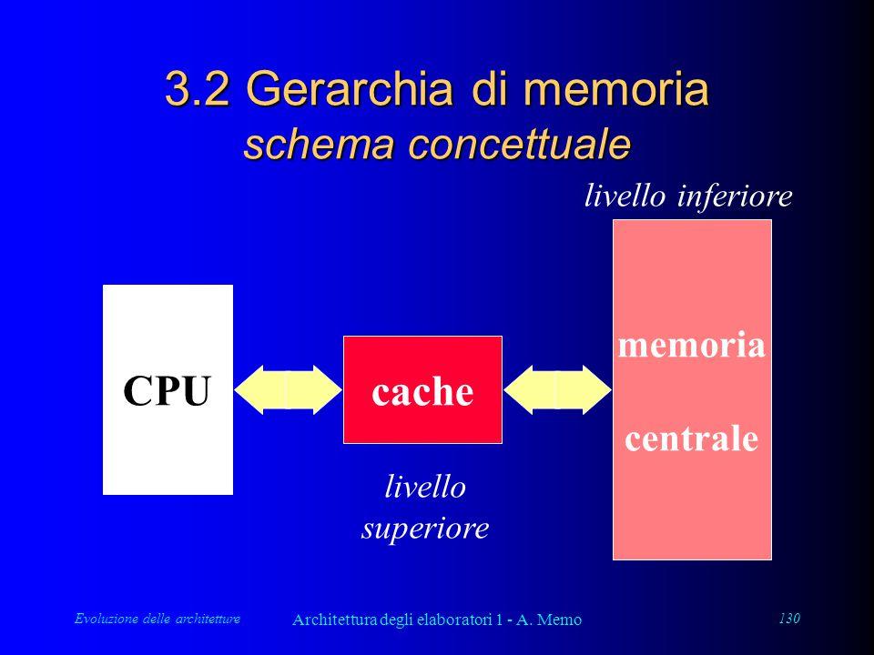 Evoluzione delle architetture Architettura degli elaboratori 1 - A. Memo 130 3.2 Gerarchia di memoria schema concettuale CPU cache memoria centrale li