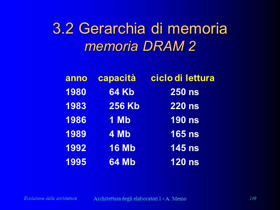 Evoluzione delle architetture Architettura degli elaboratori 1 - A. Memo 149 3.2 Gerarchia di memoria memoria DRAM 2 anno capacità ciclo di lettura 19