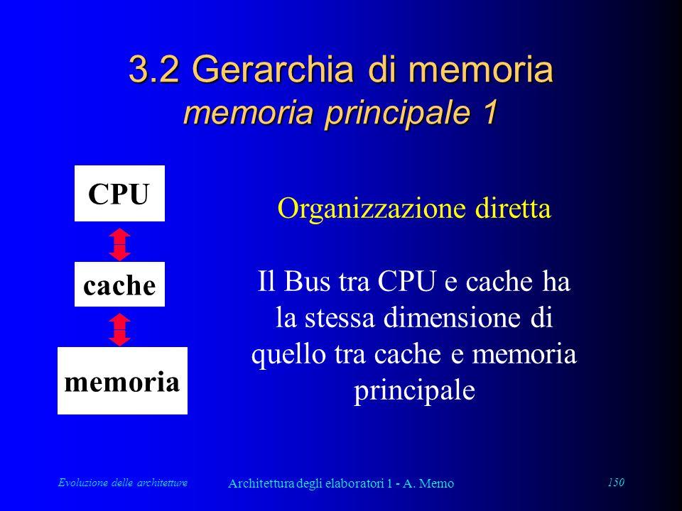 Evoluzione delle architetture Architettura degli elaboratori 1 - A. Memo 150 3.2 Gerarchia di memoria memoria principale 1 CPU cache memoria Organizza