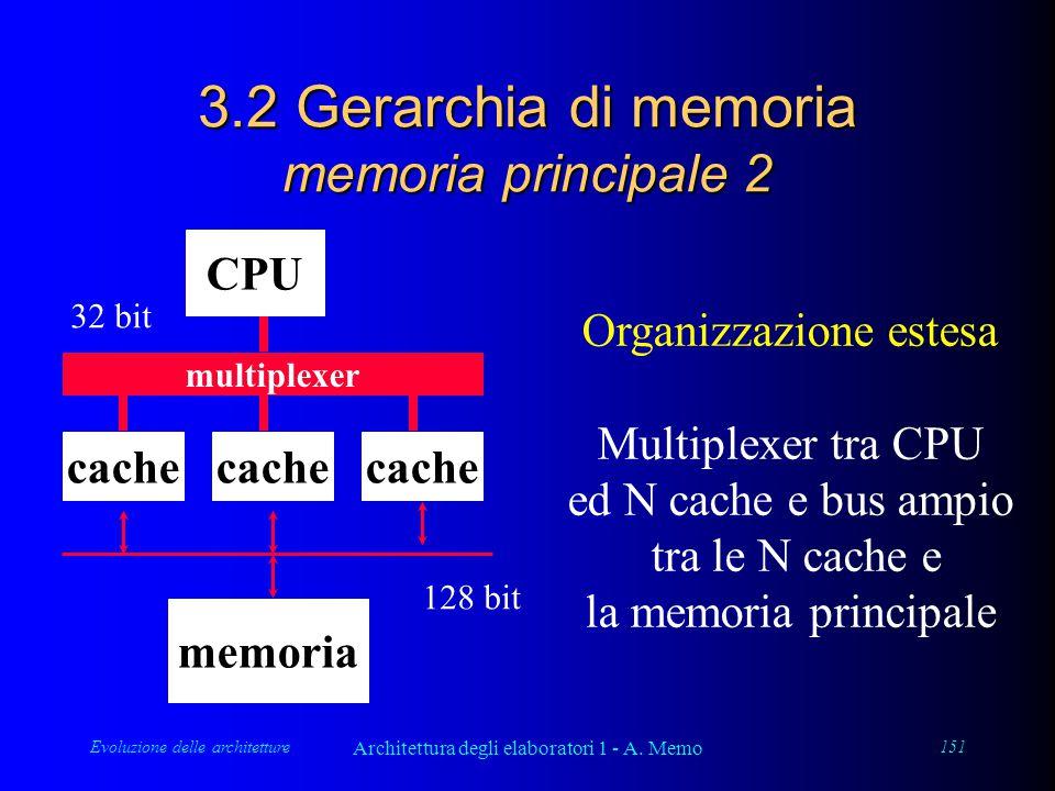 Evoluzione delle architetture Architettura degli elaboratori 1 - A. Memo 151 3.2 Gerarchia di memoria memoria principale 2 Organizzazione estesa Multi