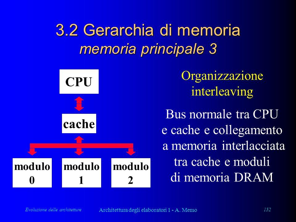 Evoluzione delle architetture Architettura degli elaboratori 1 - A. Memo 152 3.2 Gerarchia di memoria memoria principale 3 Organizzazione interleaving