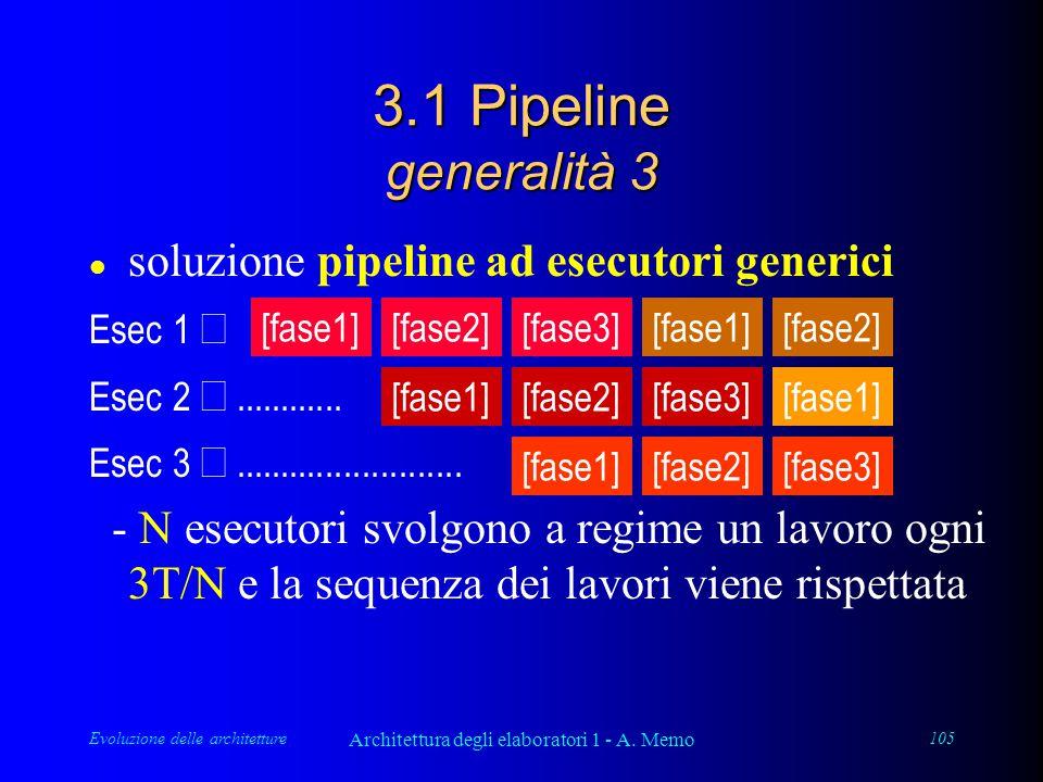 Evoluzione delle architetture Architettura degli elaboratori 1 - A. Memo 105 3.1 Pipeline generalità 3 l soluzione pipeline ad esecutori generici Esec