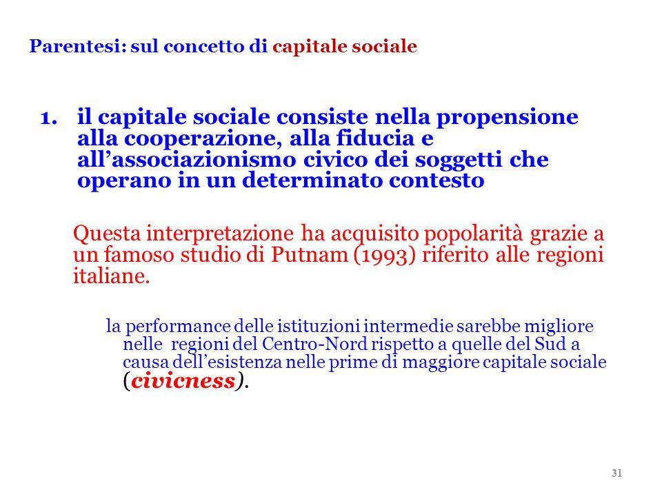 Parentesi: sul concetto di capitale sociale 1.il capitale sociale consiste nella propensione alla cooperazione, alla fiducia e all'associazionismo civico dei soggetti che operano in un determinato contesto Questa interpretazione ha acquisito popolarità grazie a un famoso studio di Putnam (1993) riferito alle regioni italiane.