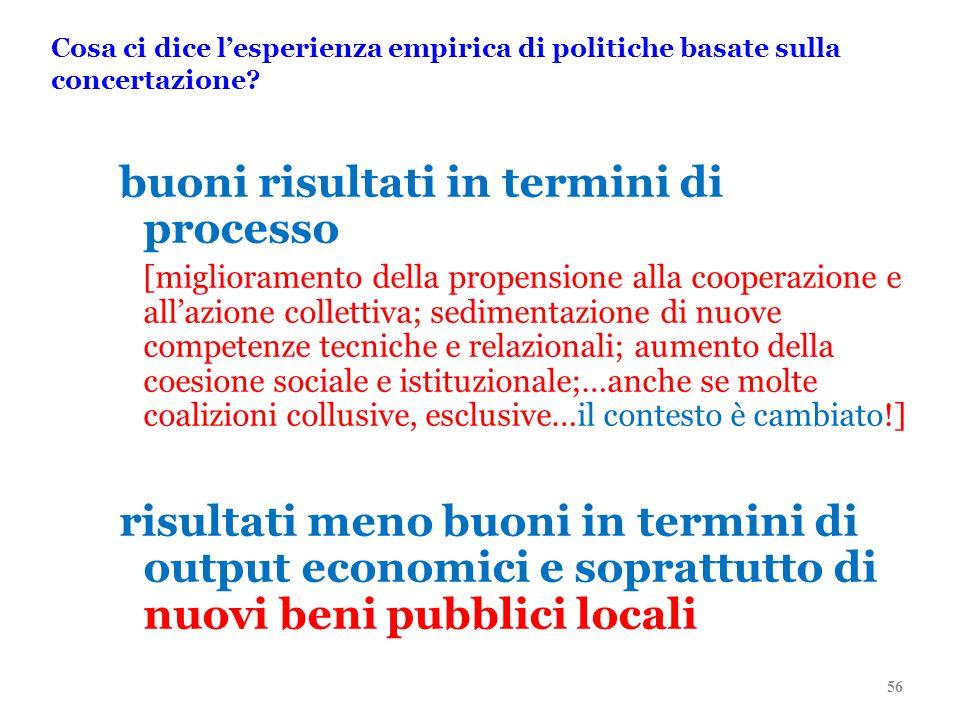 Cosa ci dice l'esperienza empirica di politiche basate sulla concertazione.