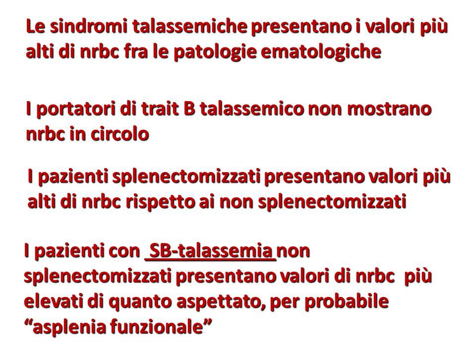 Le sindromi talassemiche presentano i valori più alti di nrbc fra le patologie ematologiche I portatori di trait B talassemico non mostrano nrbc in ci