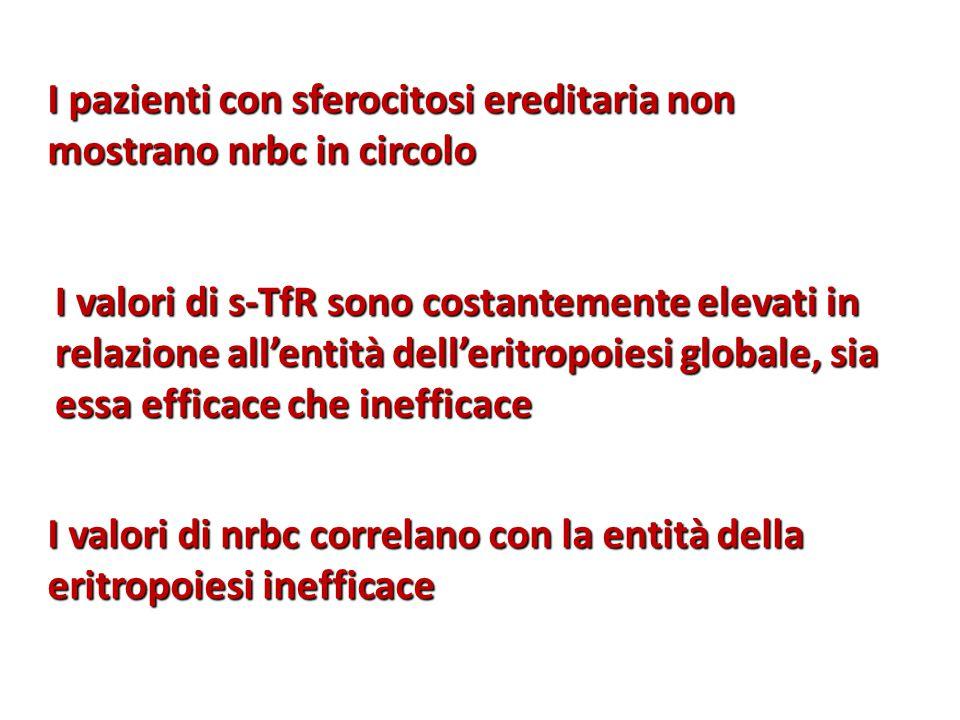 I pazienti con sferocitosi ereditaria non mostrano nrbc in circolo I valori di s-TfR sono costantemente elevati in relazione all'entità dell'eritropoi