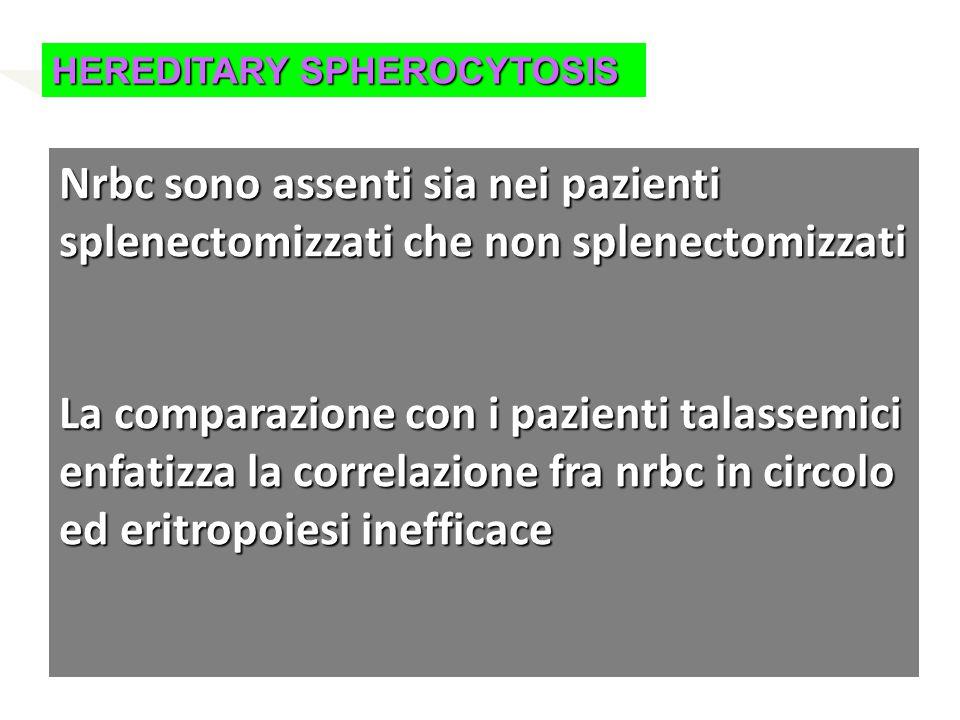 HEREDITARY SPHEROCYTOSIS Nrbc sono assenti sia nei pazienti splenectomizzati che non splenectomizzati La comparazione con i pazienti talassemici enfat