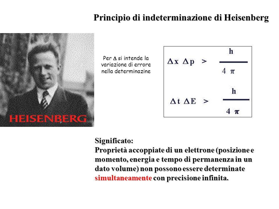Principio di indeterminazione di Heisenberg Significato: Proprietà accoppiate di un elettrone (posizione e momento, energia e tempo di permanenza in u