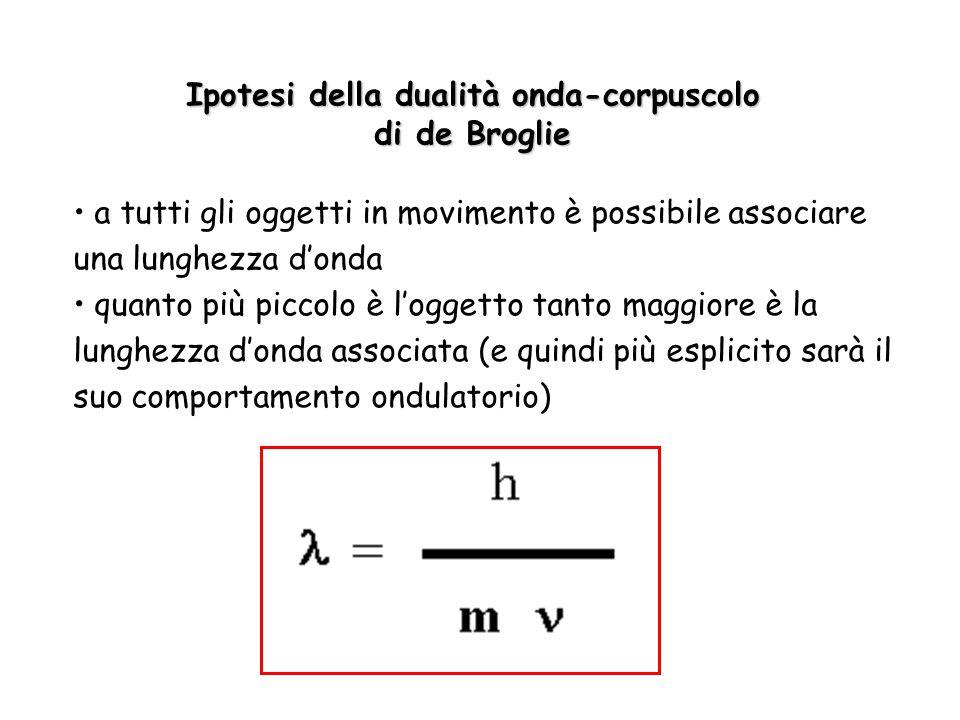 Ipotesi della dualità onda-corpuscolo di de Broglie a tutti gli oggetti in movimento è possibile associare una lunghezza d'onda quanto più piccolo è l