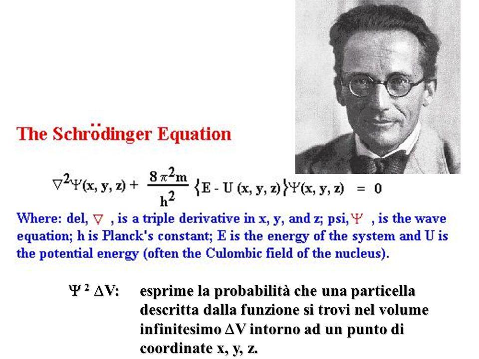  2  V:esprime la probabilità che una particella descritta dalla funzione si trovi nel volume infinitesimo  V intorno ad un punto di coordinat