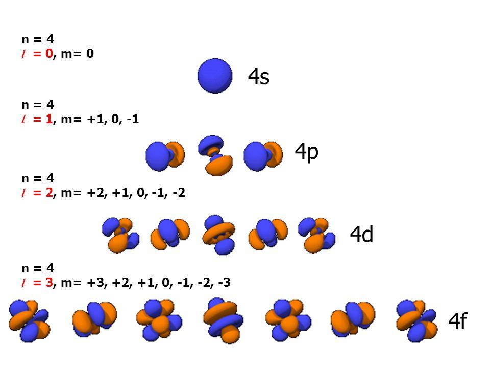 n = 4 l = 0, m= 0 n = 4 l = 1, m= +1, 0, -1 n = 4 l = 2, m= +2, +1, 0, -1, -2 n = 4 l = 3, m= +3, +2, +1, 0, -1, -2, -3 4s 4p 4d 4f