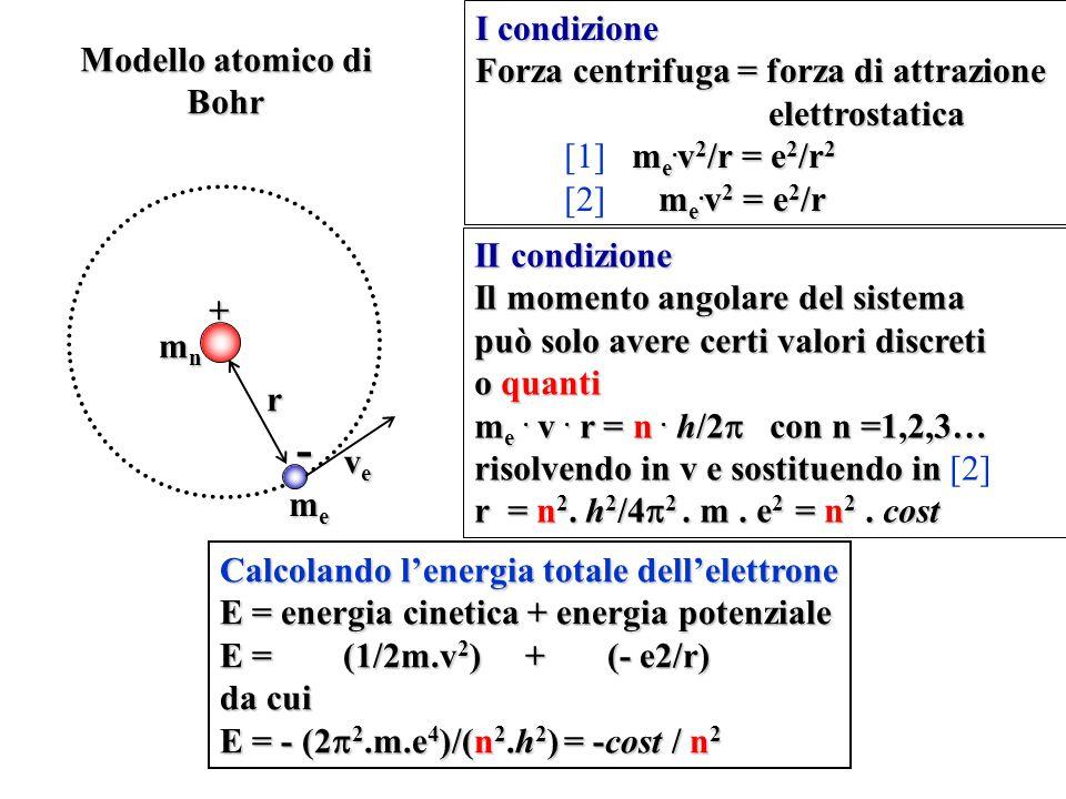 I condizione Forza centrifuga = forza di attrazione elettrostatica elettrostatica m e. v 2 /r = e 2 /r 2 [1] m e. v 2 /r = e 2 /r 2 m e. v 2 = e 2 /r