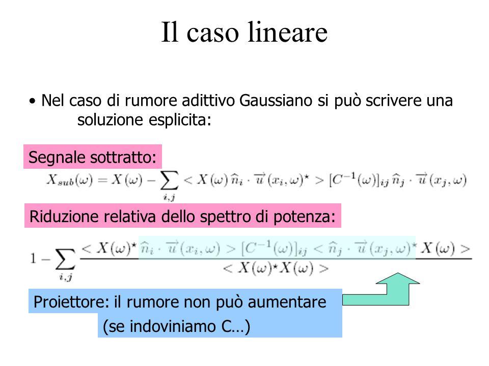 Il caso lineare Nel caso di rumore adittivo Gaussiano si può scrivere una soluzione esplicita: Segnale sottratto: Riduzione relativa dello spettro di potenza: Proiettore: il rumore non può aumentare (se indoviniamo C…)