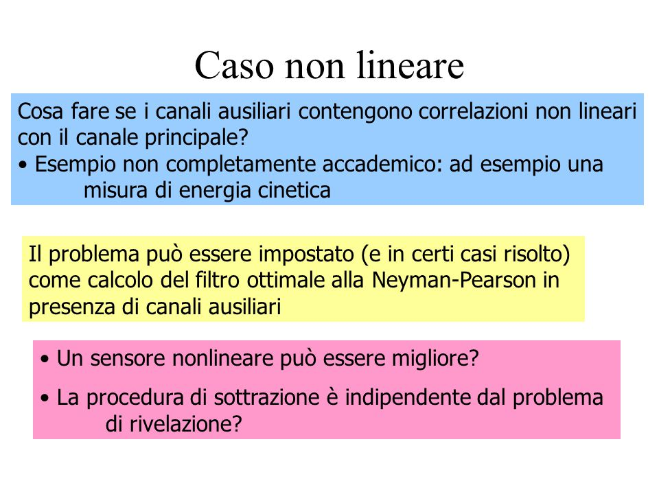 Caso non lineare Cosa fare se i canali ausiliari contengono correlazioni non lineari con il canale principale.