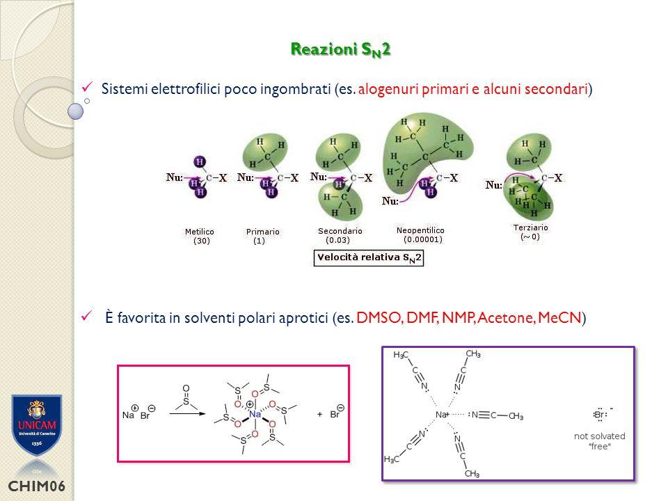 CHIM06 Reazioni di Eliminazione – E2 - I MPIEGO DELLE REAZIONI PER LA COSTRUZIONE DI MOLECOLE ORGANICHE - Zaitsev