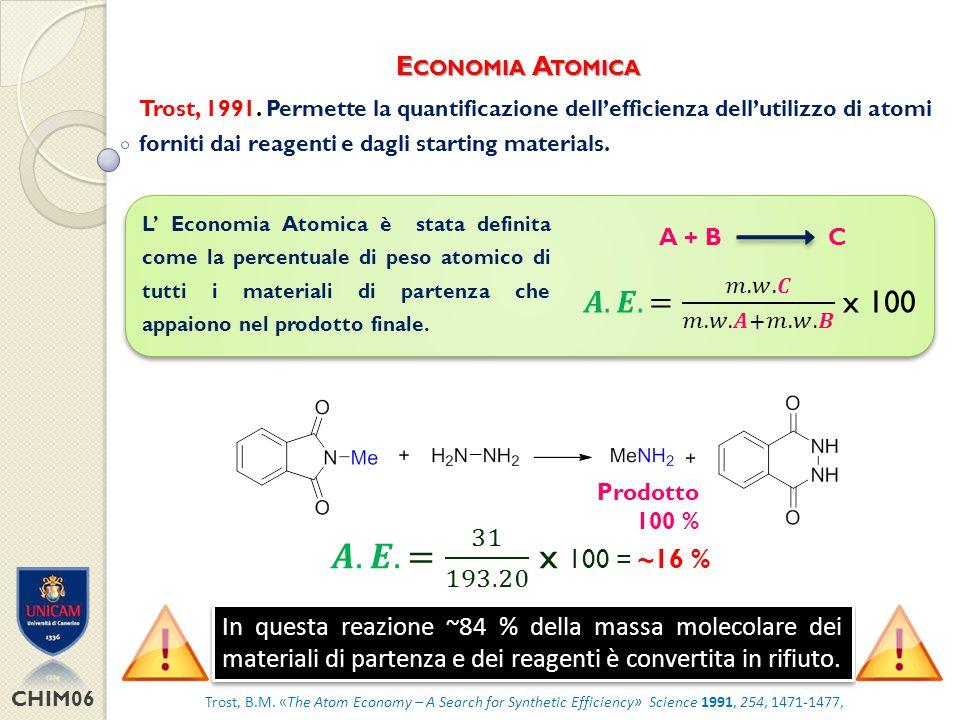 CHIM06 A + B  C Il calcolo dell'Economia Atomica è basato sull'utilizzo degli atomi come rappresentato dall'equazione di una data reazione A + B  C.