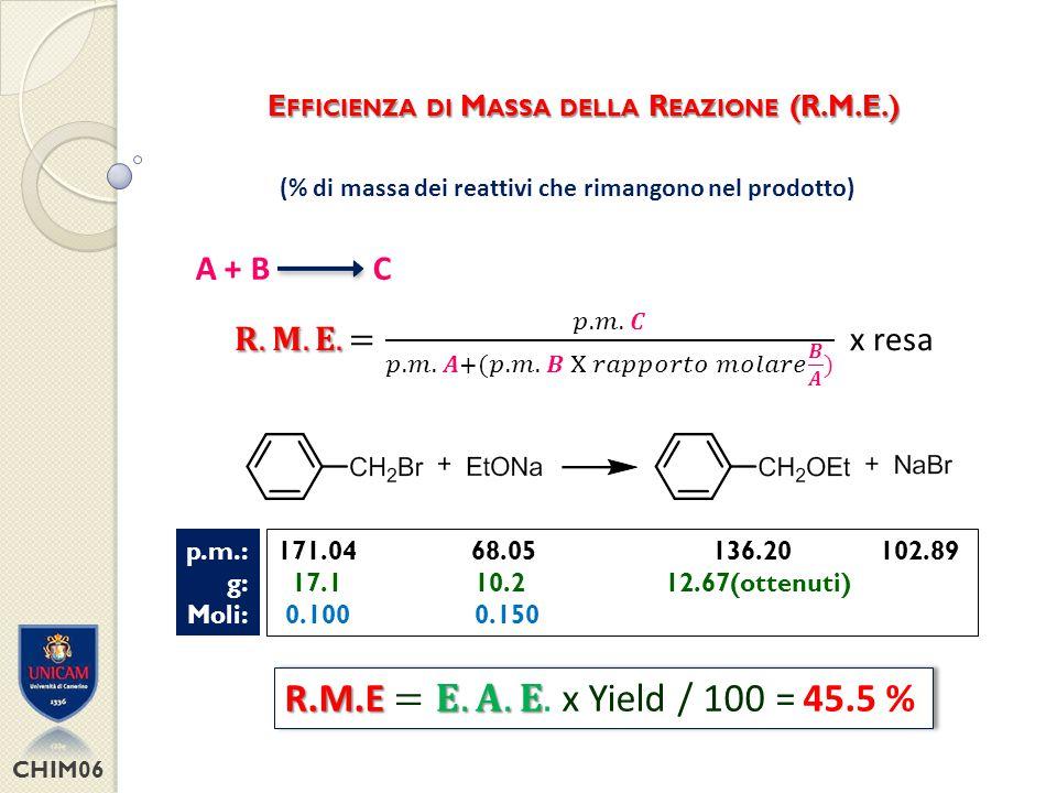 CHIM06 A + B C + sottoprodotti Reattivi Solventi Lavorazione (Work-Up) Purificazione F ATTORE AMBIENTALE (E- FACTOR ) E Il fattore ambientale E, è stato introdotto da Sheldon ed è stato definito come il rapporto tra la massa dei rifiuti generati per unità di prodotto: Sheldon, R.A.