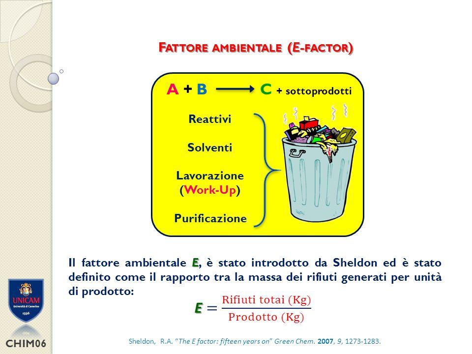 CHIM06 Settore industriale Produzione annua(t) E-FactorRifiuti generati (t) Raffinazione degli oli10 6 -10 8 Ca.