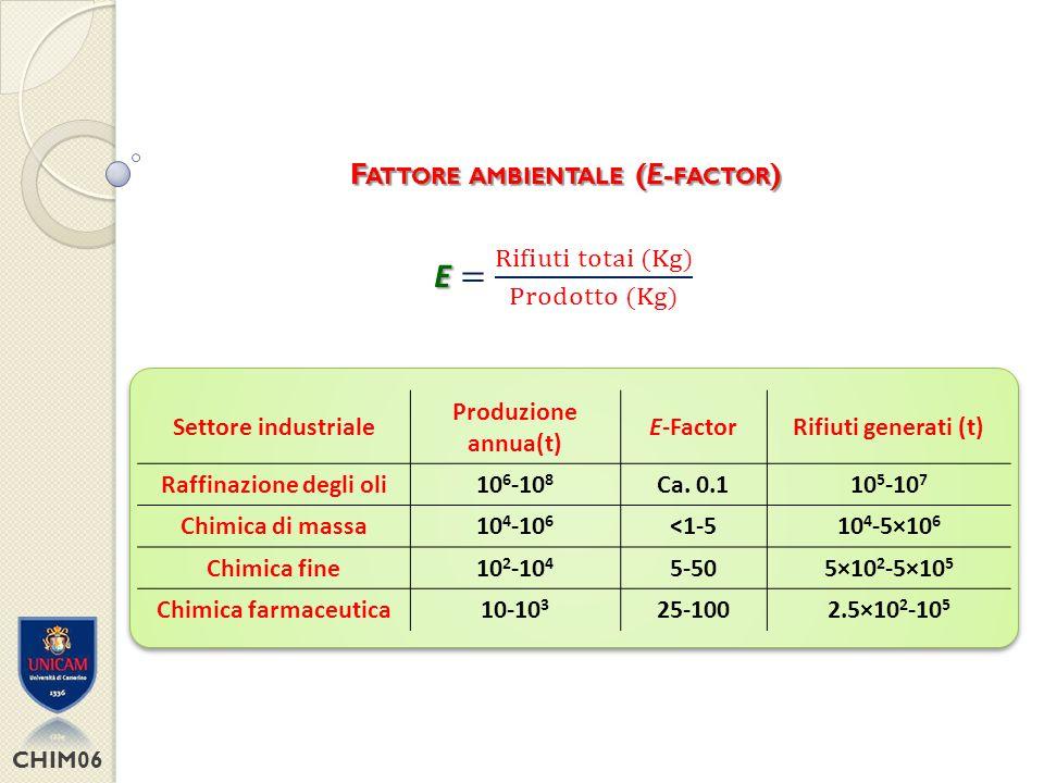 CHIM06 Q UOZIENTE AMBIENTALE (EQ) Un ulteriore parametro introdotto da Sheldon è il quoziente ambientale (EQ).