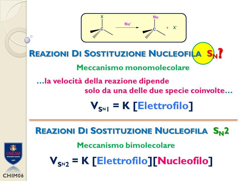 R EAZIONI D I S OSTITUZIONE N UCLEOFILA S N 1 Meccanismo monomolecolare La velocità della reazione dipende solo da una delle due specie coinvolte.