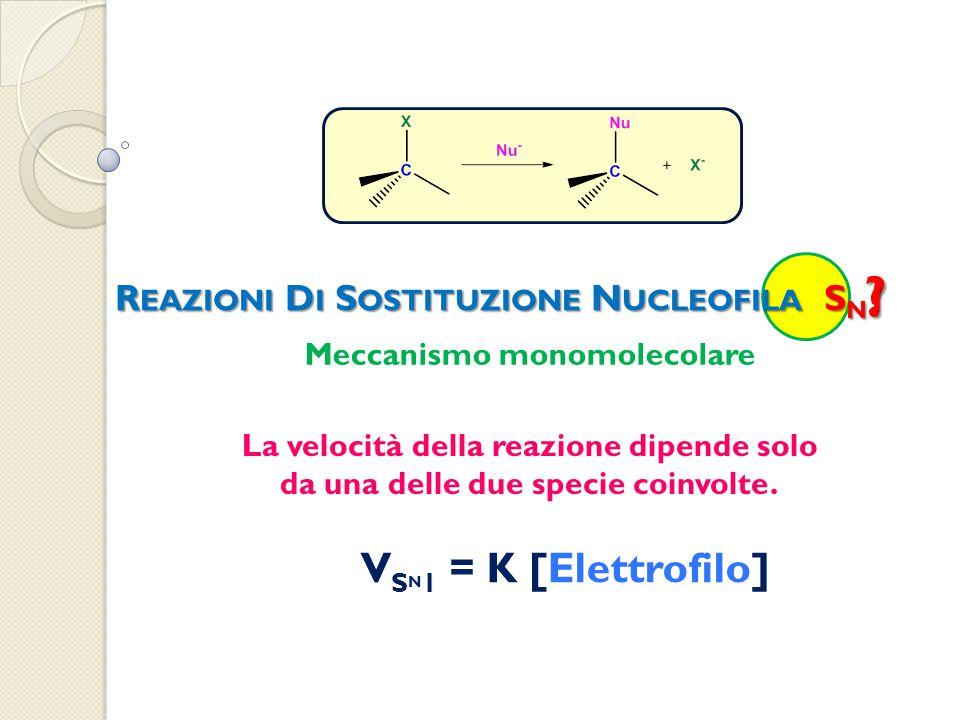 CHIM06 R EAZIONI D I S OSTITUZIONE N UCLEOFILA S N 2 V S N 2 = K [Elettrofilo][Nucleofilo] Meccanismo bimolecolare