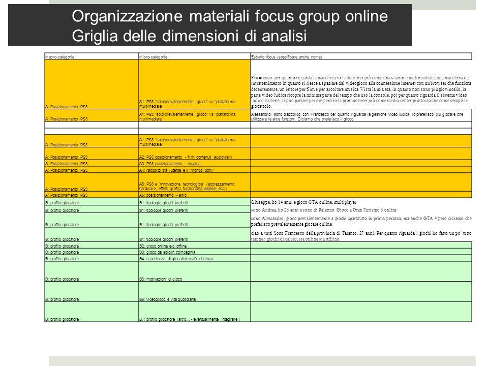 Organizzazione materiali focus group online Griglia delle dimensioni di analisi Pag.