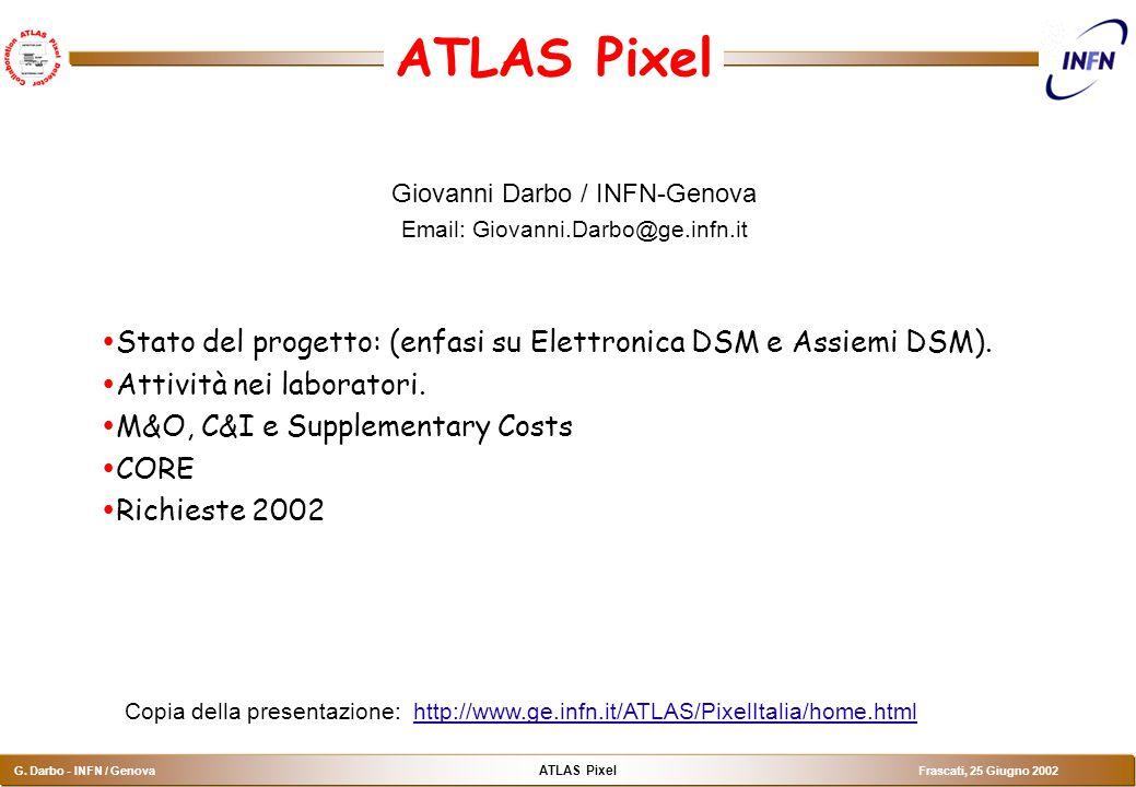 ATLAS Pixel G.