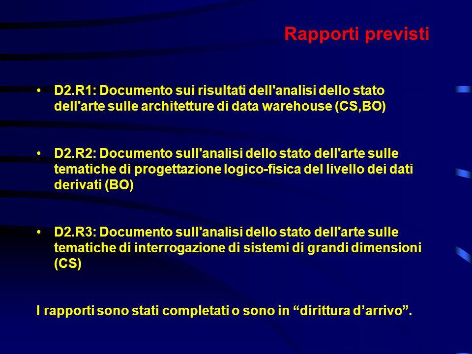 Rapporti previsti D2.R1: Documento sui risultati dell analisi dello stato dell arte sulle architetture di data warehouse (CS,BO) D2.R2: Documento sull analisi dello stato dell arte sulle tematiche di progettazione logico-fisica del livello dei dati derivati (BO) D2.R3: Documento sull analisi dello stato dell arte sulle tematiche di interrogazione di sistemi di grandi dimensioni (CS) I rapporti sono stati completati o sono in dirittura d'arrivo .