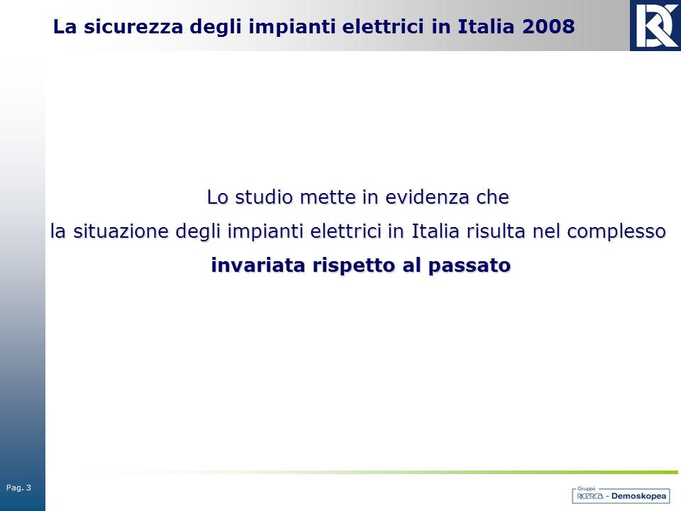 Pag. 3 La sicurezza degli impianti elettrici in Italia 2008 Lo studio mette in evidenza che la situazione degli impianti elettrici in Italia risulta n