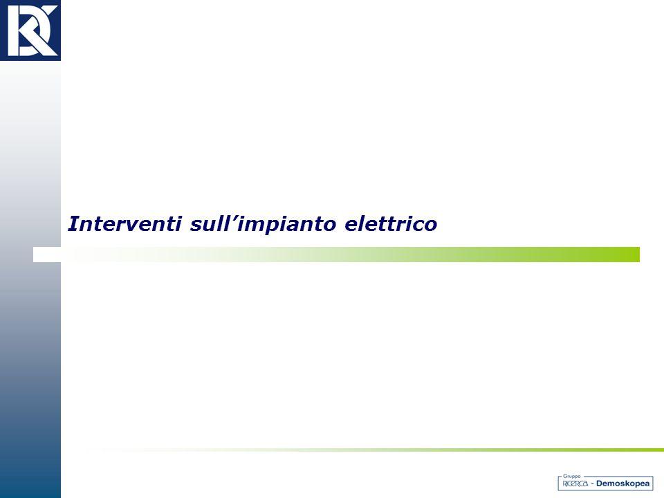 Interventi sull'impianto elettrico