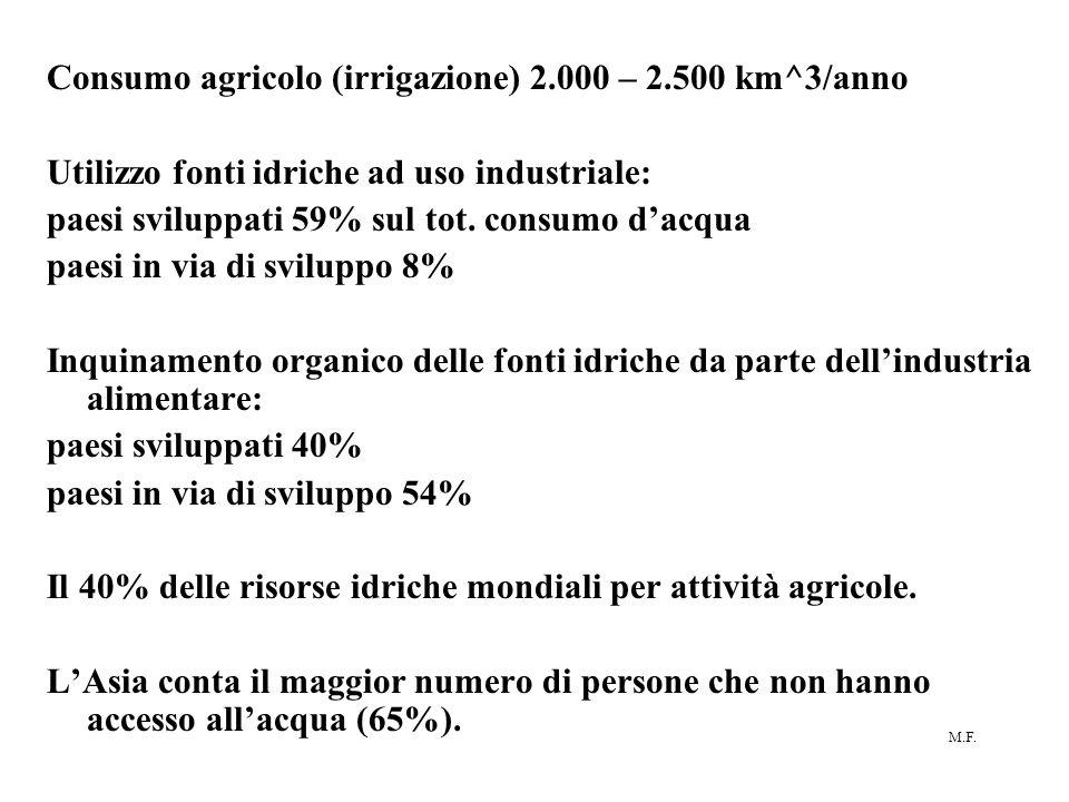 M.F. Consumo agricolo (irrigazione) 2.000 – 2.500 km^3/anno Utilizzo fonti idriche ad uso industriale: paesi sviluppati 59% sul tot. consumo d'acqua p